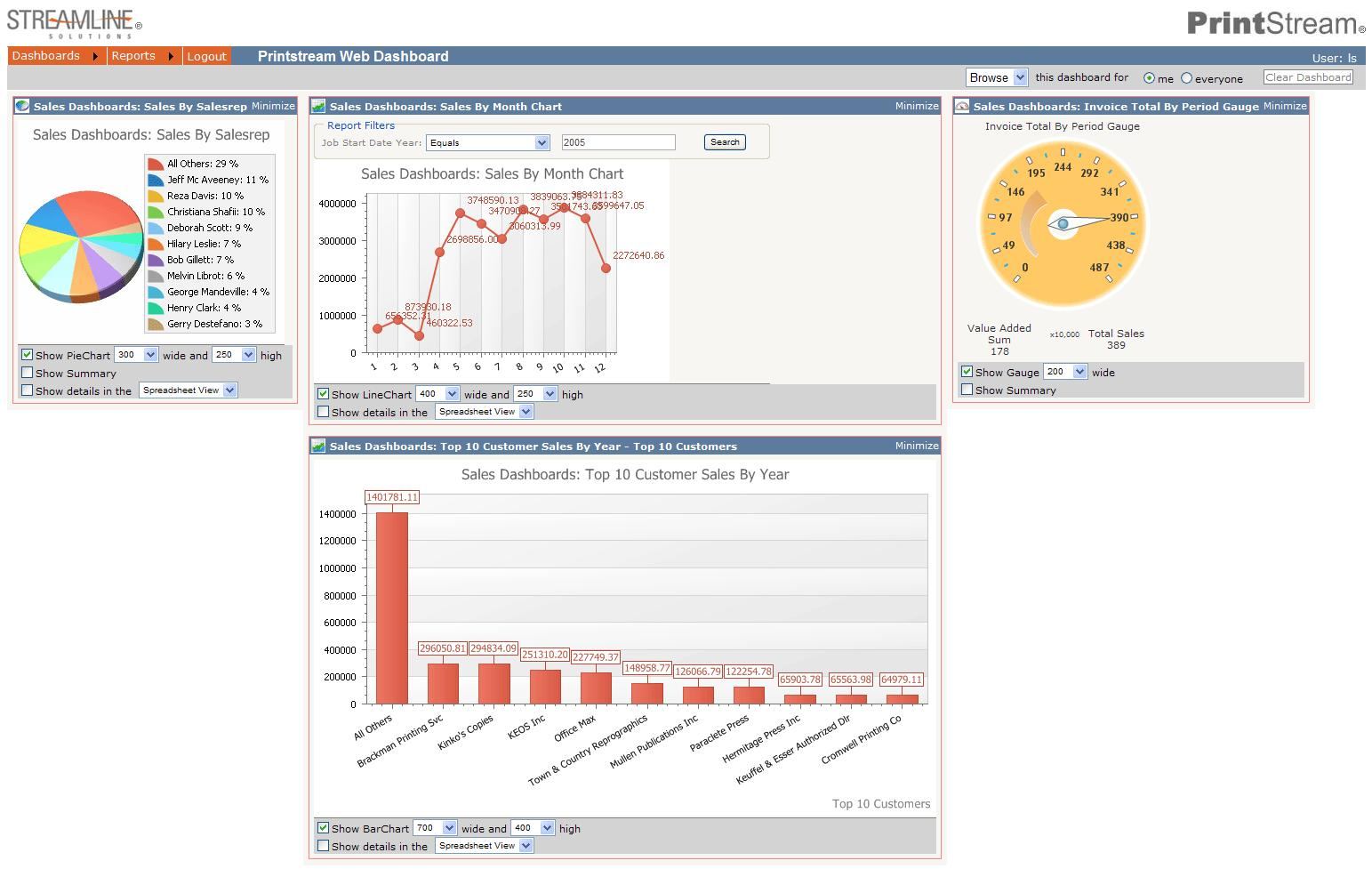 Web Dashboard (click for full-scale image)
